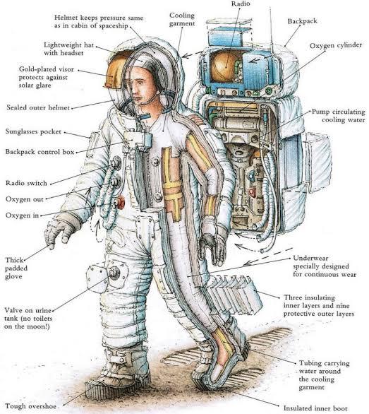 Space suit 1