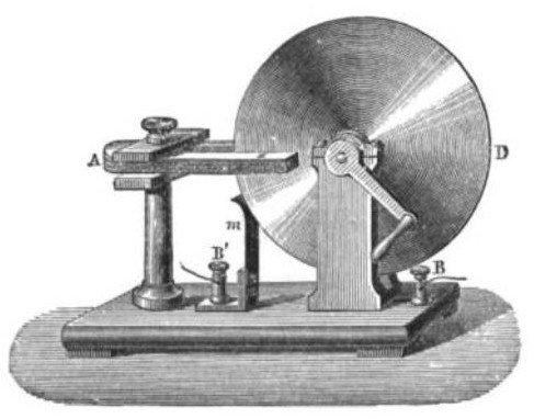 Disk Generator