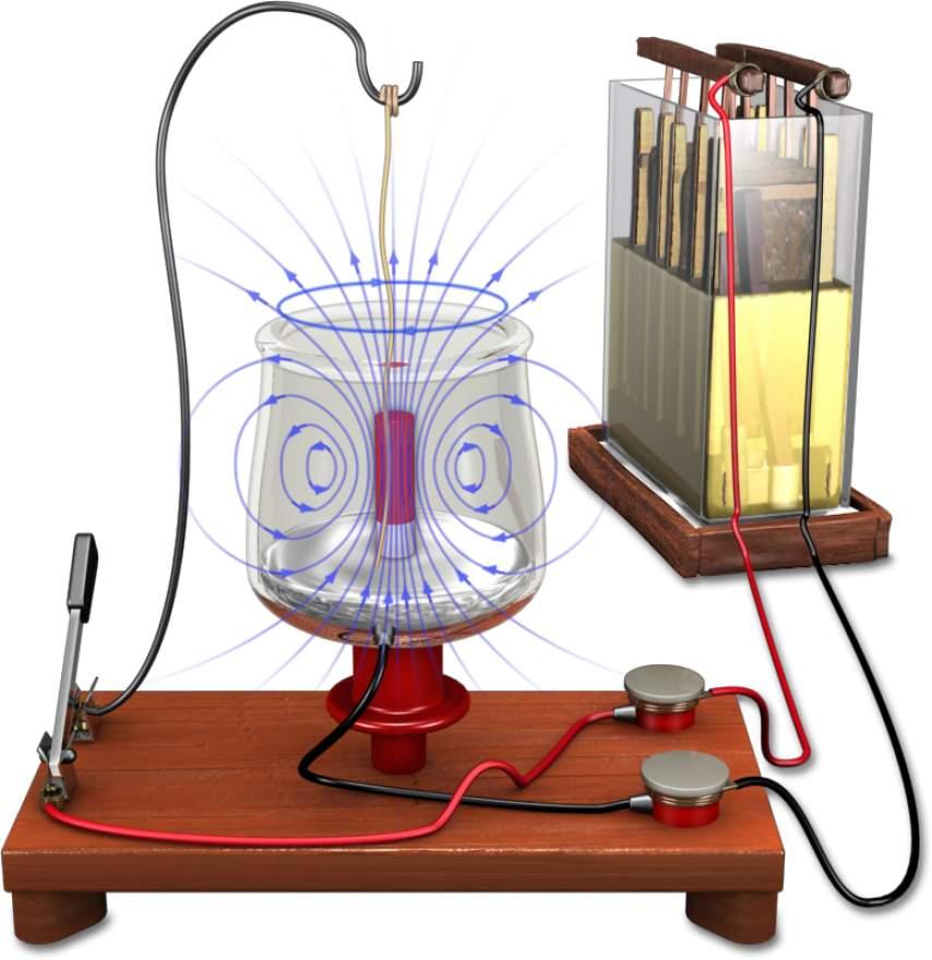 Faraday's Electric Motor