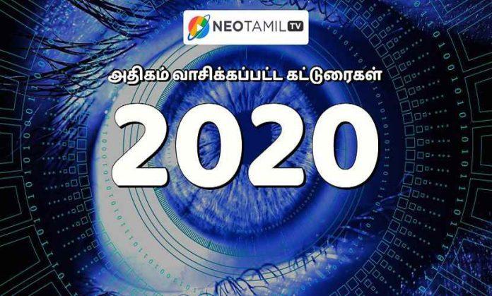 Most read articles 2020
